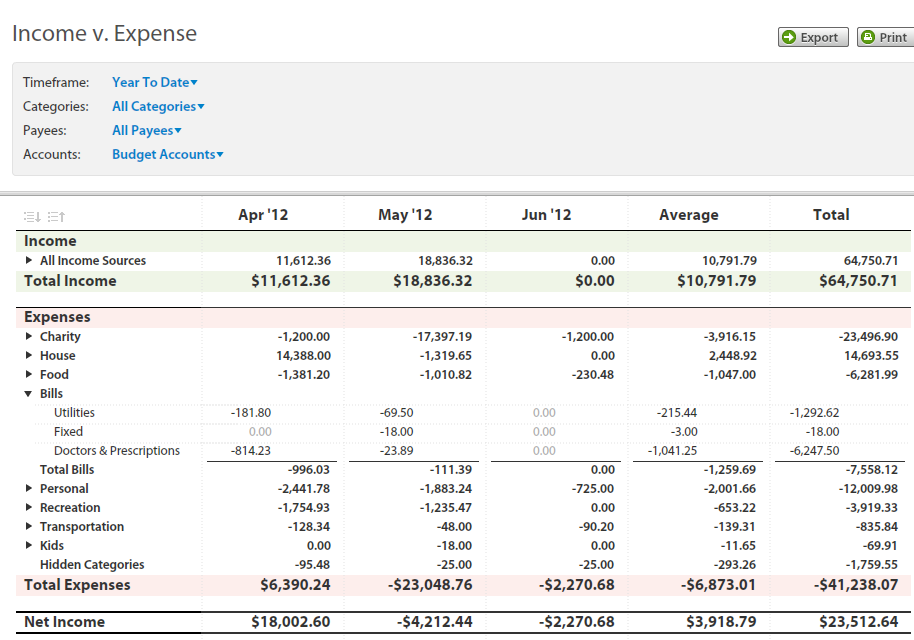 business income and expenses
