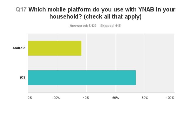 survey-mobile-platform