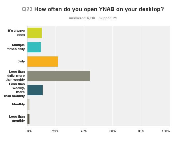 survey-open-desktop-app