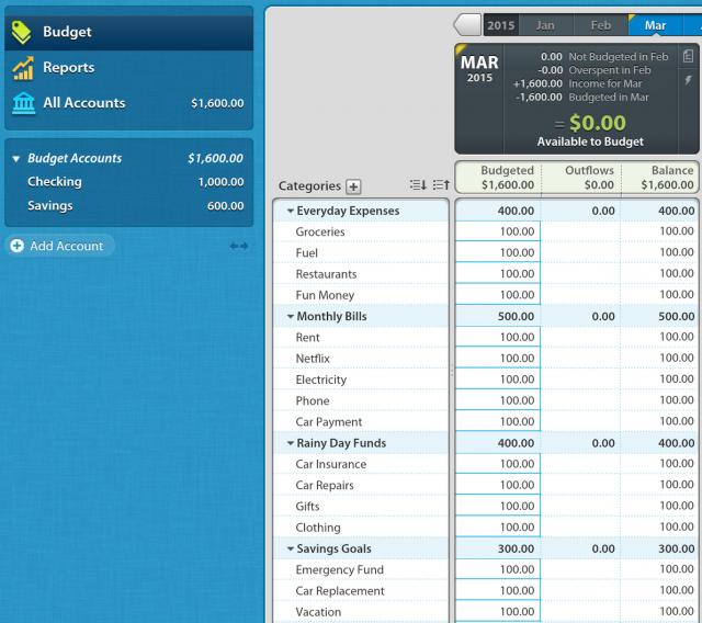 accounts:budget01