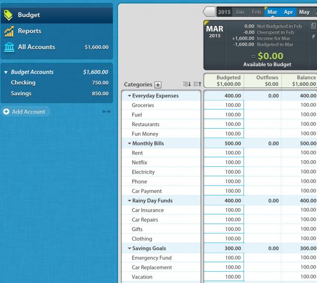 accounts:budget04