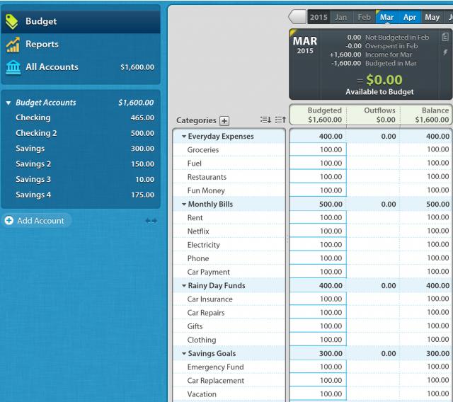 accounts:budget06