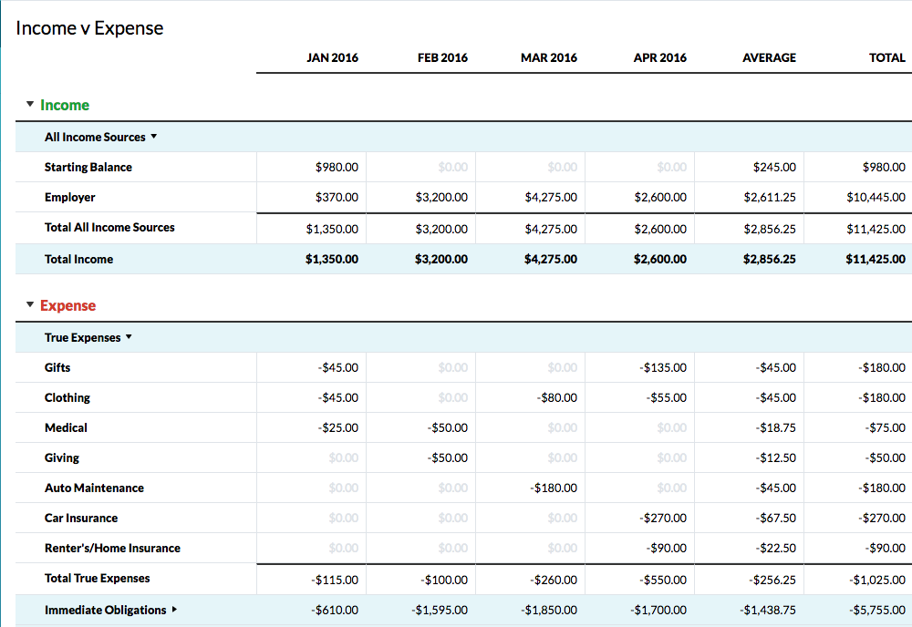 income expense report