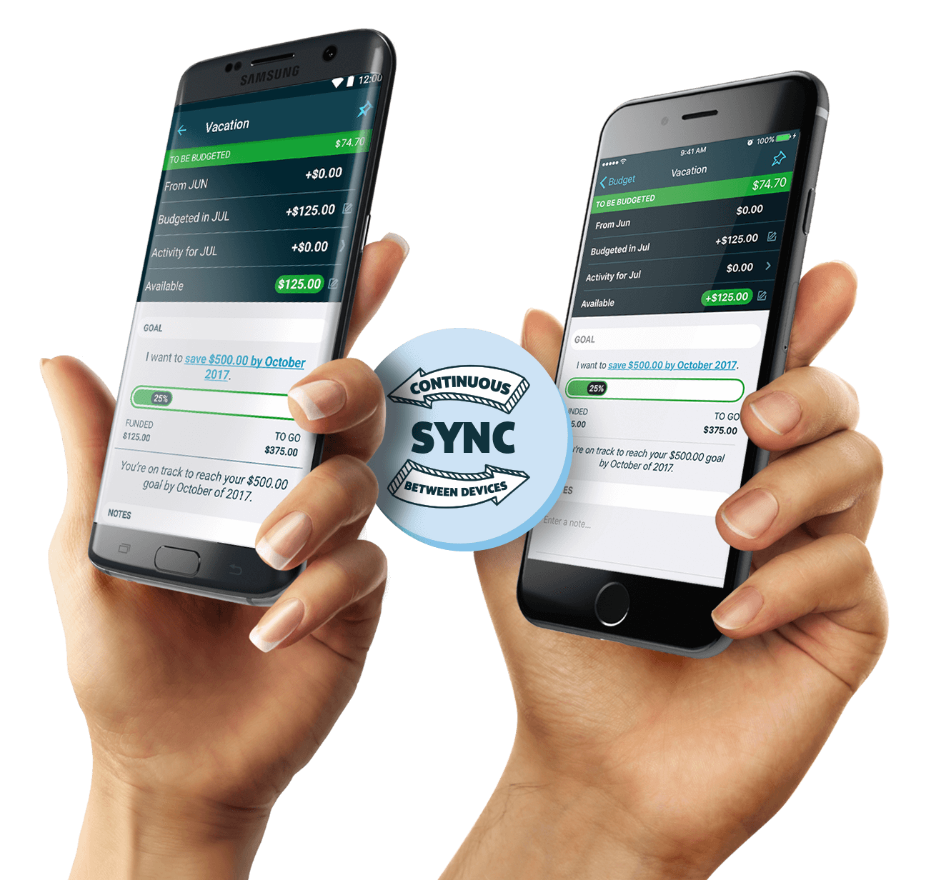 Sync YNAB between all of your devices - iOS, Android, PC, Mac