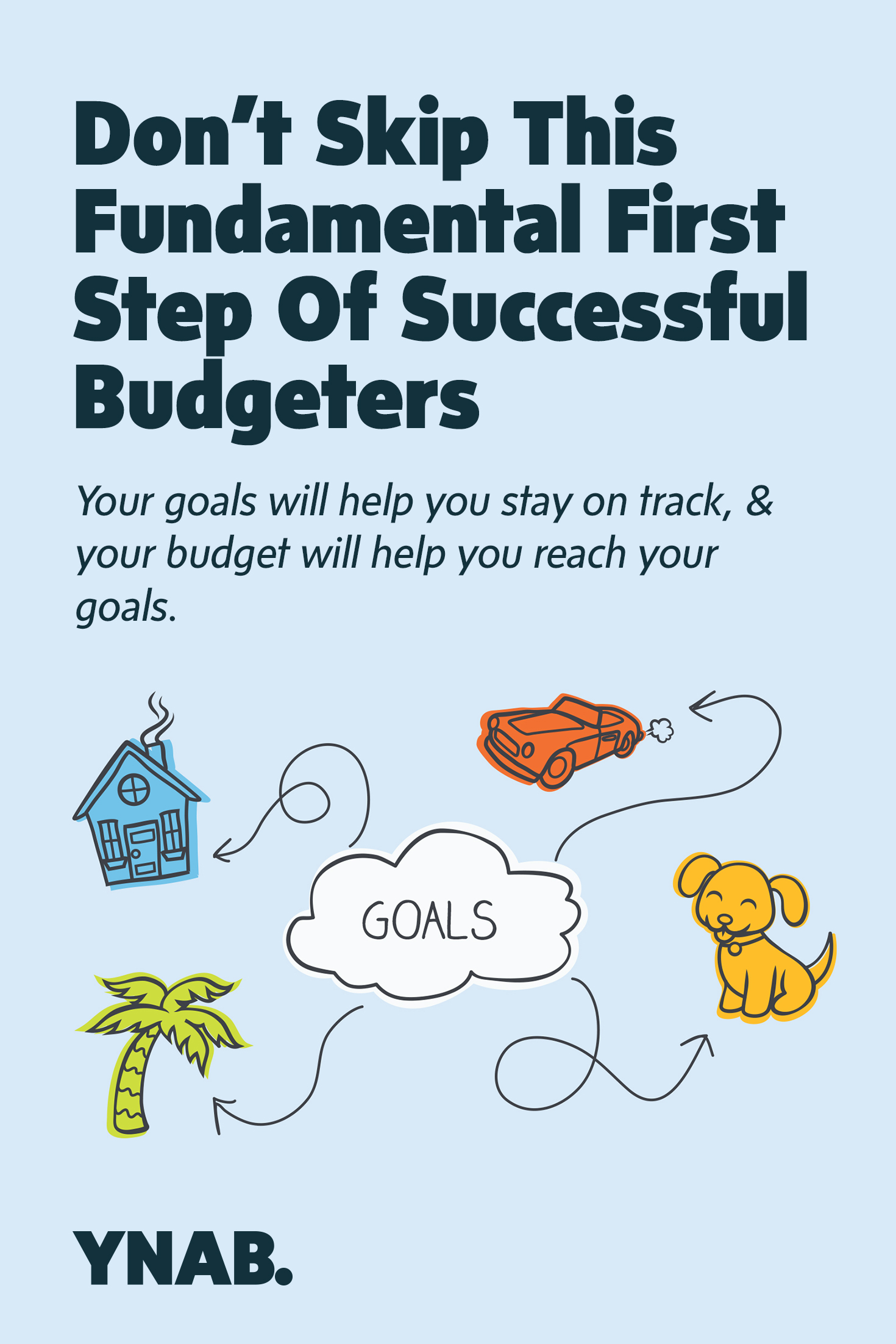 Step one: Goals. Future house? Wedding? Baby? Exotic vacation? Your goals and priorities are powerful and key to successful budgeting. | YNAB