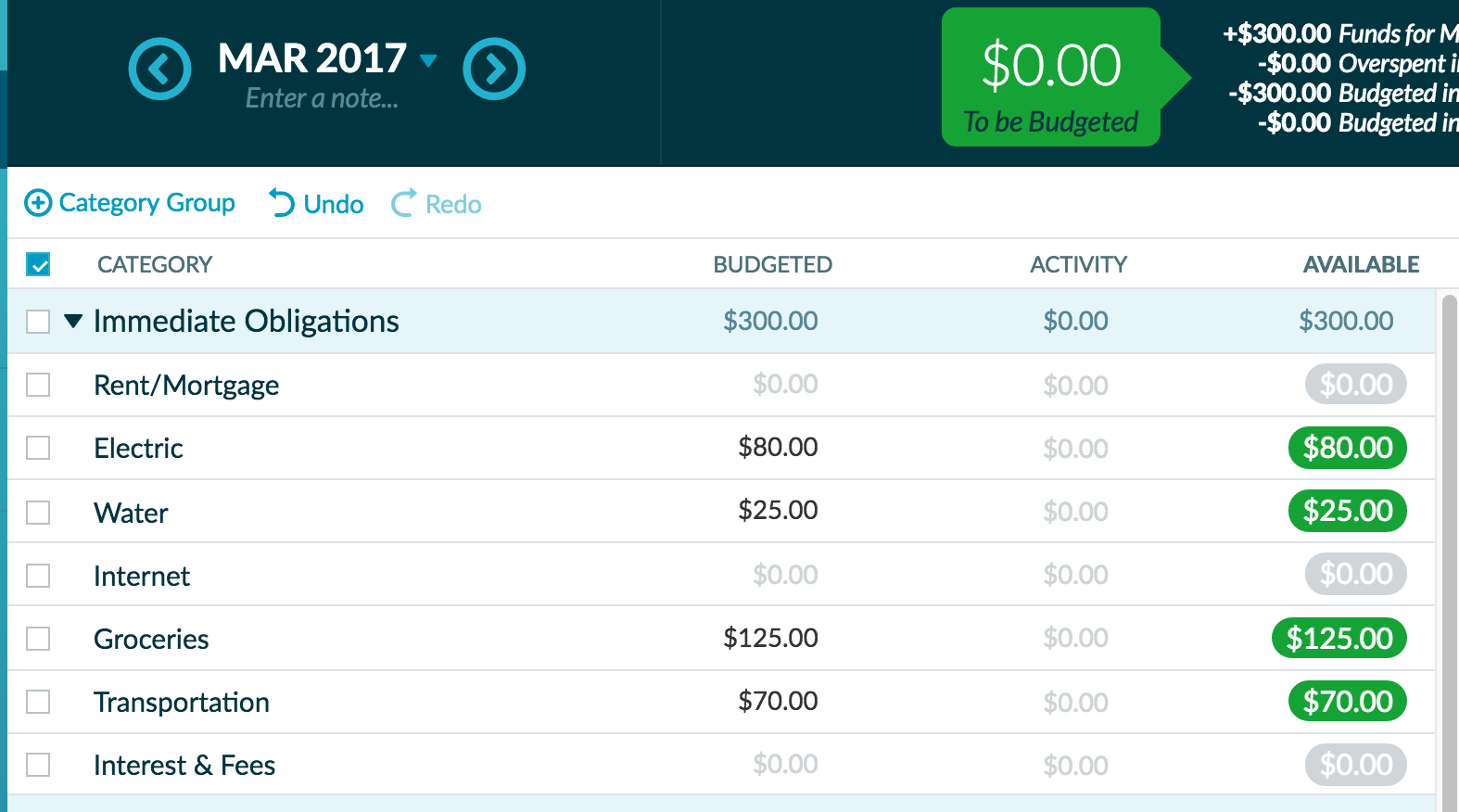 Answers To The 10 Most Common Budgeting Questions Ynab