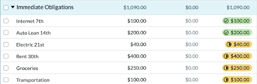 How to create a budget template in YNAB: budgeting the money you have