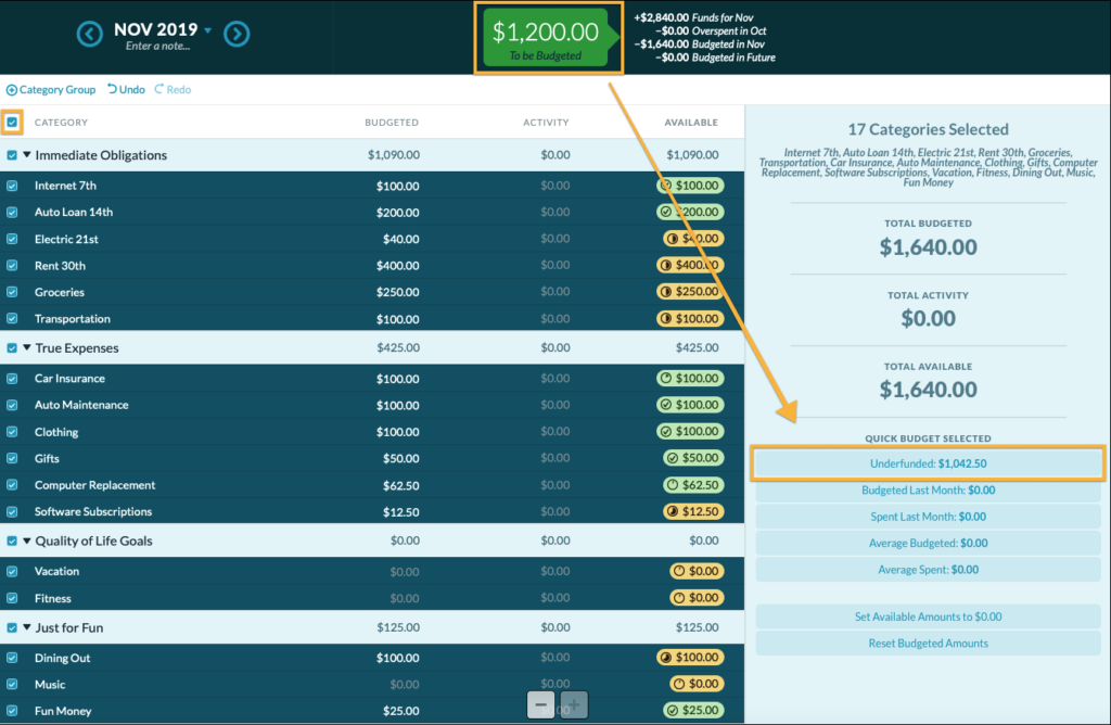 How to create a budget template in YNAB: budgeting your dollars