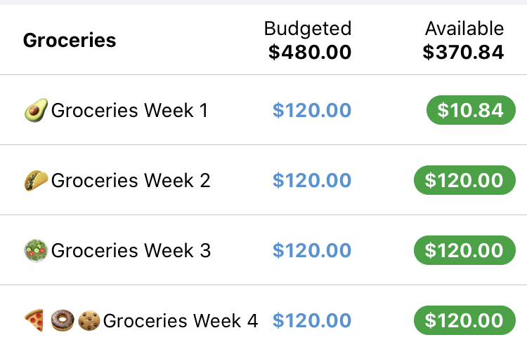 YNAB Quick Tips grocery spending weekly