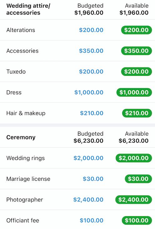 Puede crear un nuevo presupuesto para los gastos de la boda solo si mantiene los fondos de la boda en una cuenta separada.