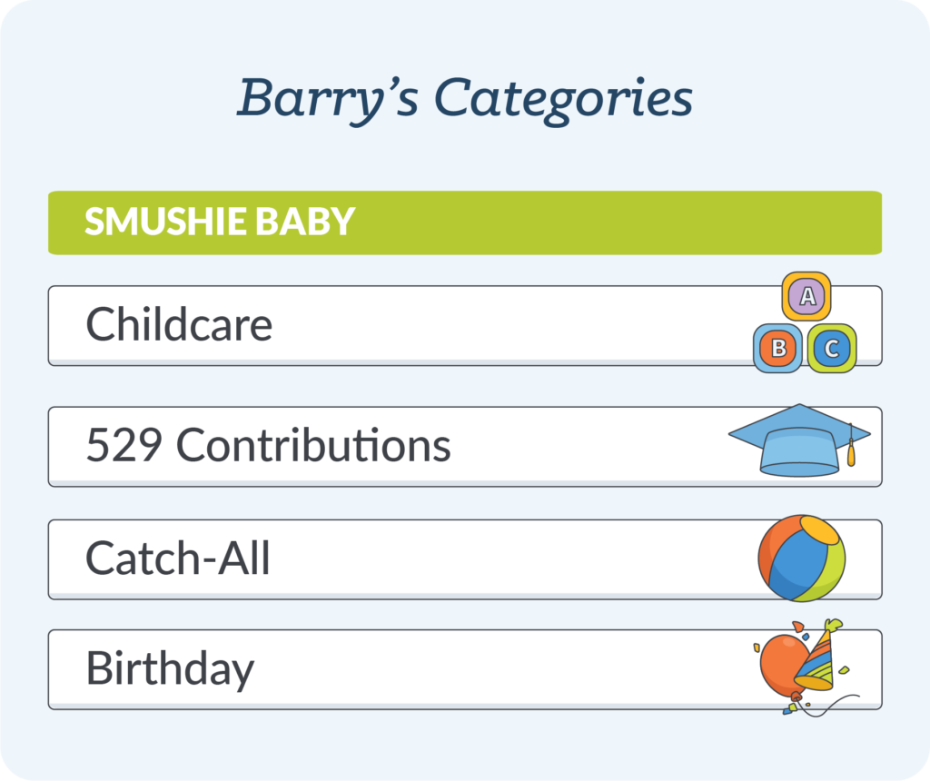 Here's what Barry's baby budget looks like, focused on delivery and beyond!