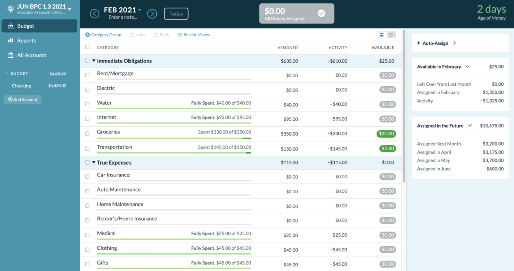 YNAB budget: Getting a month ahead is a process. In this budget, there's $25 left over at the end of month one.