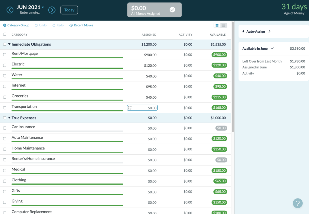 In month five, nearly all the categories are funded by the first of the month in YNAB.