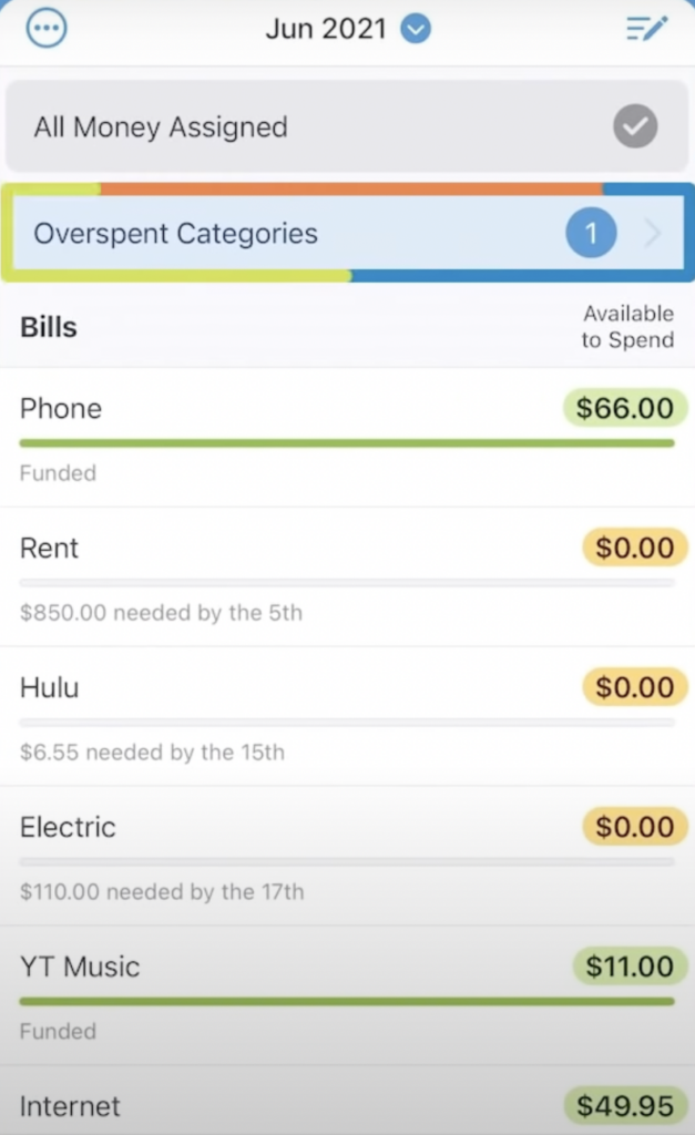 Correct overspending by moving money between categories.