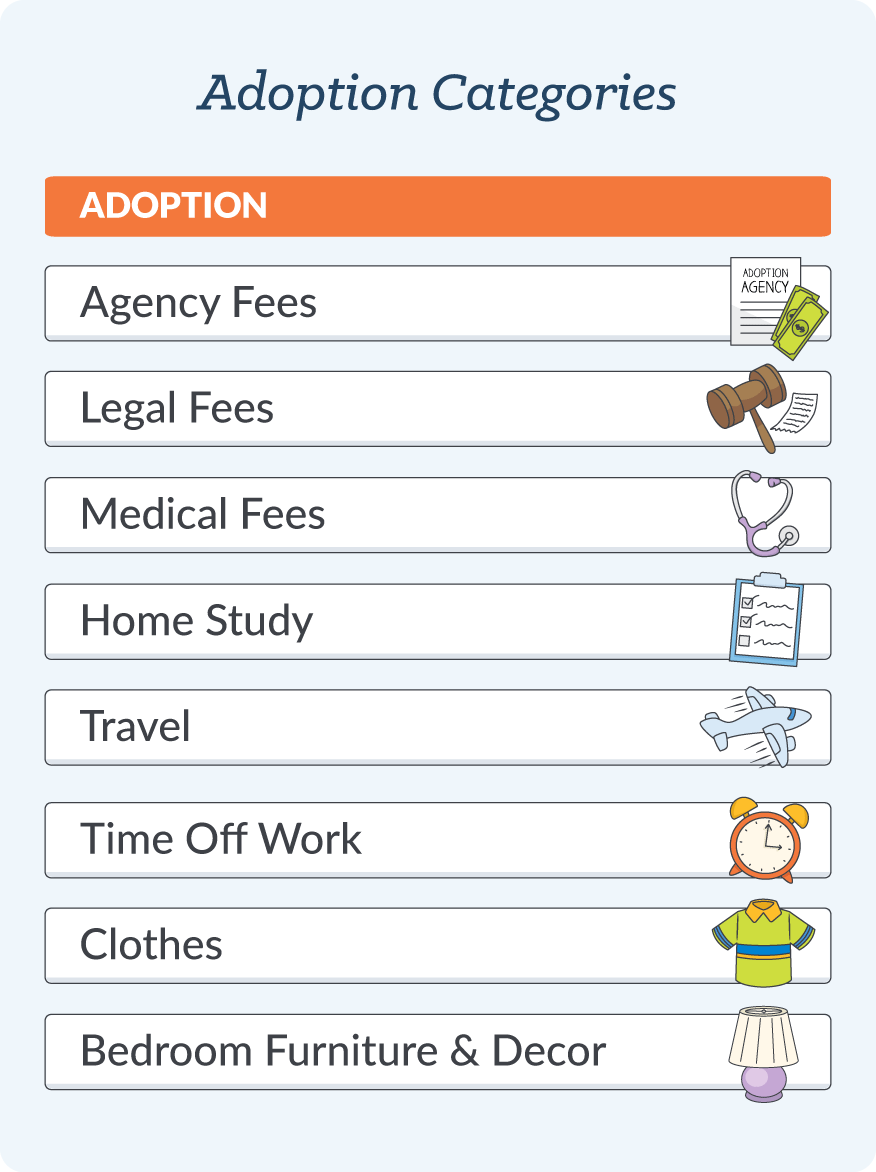 Adoption categories to add to your budget