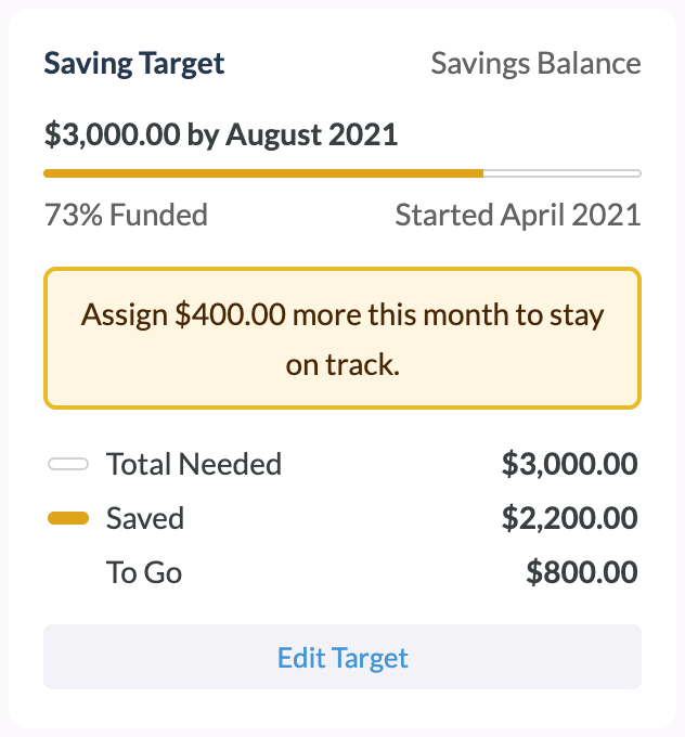 Saving Target in YNAB