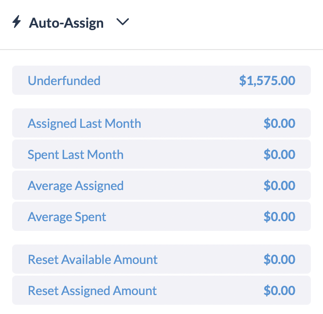 Underfunded provides the total of how much money you need to meet your obligations.