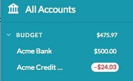 Credit Card balance in YNAB