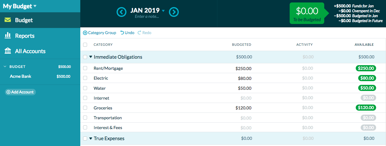 Top 10 Most Commonly Asked Questions About YNAB | You Need A Budget