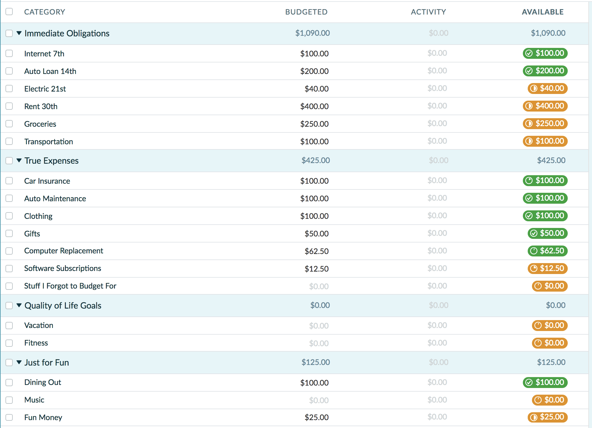 How To Create A Budget Template Ynab